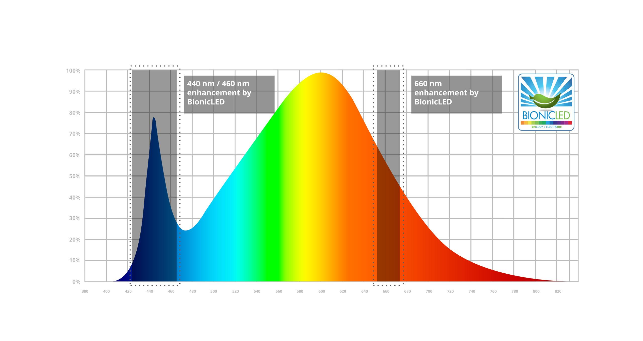 p120ws_spectrum